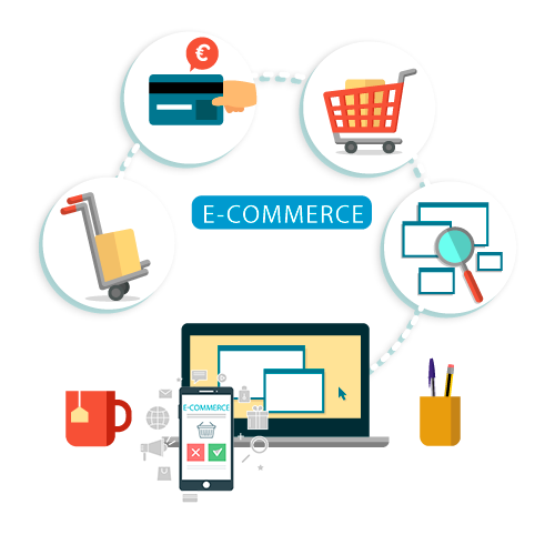 E-COMMERCE PLATFORM AND ITS ADVANTAGES
